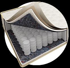 Матраци з незалежним пружинним блоком PocketSpring